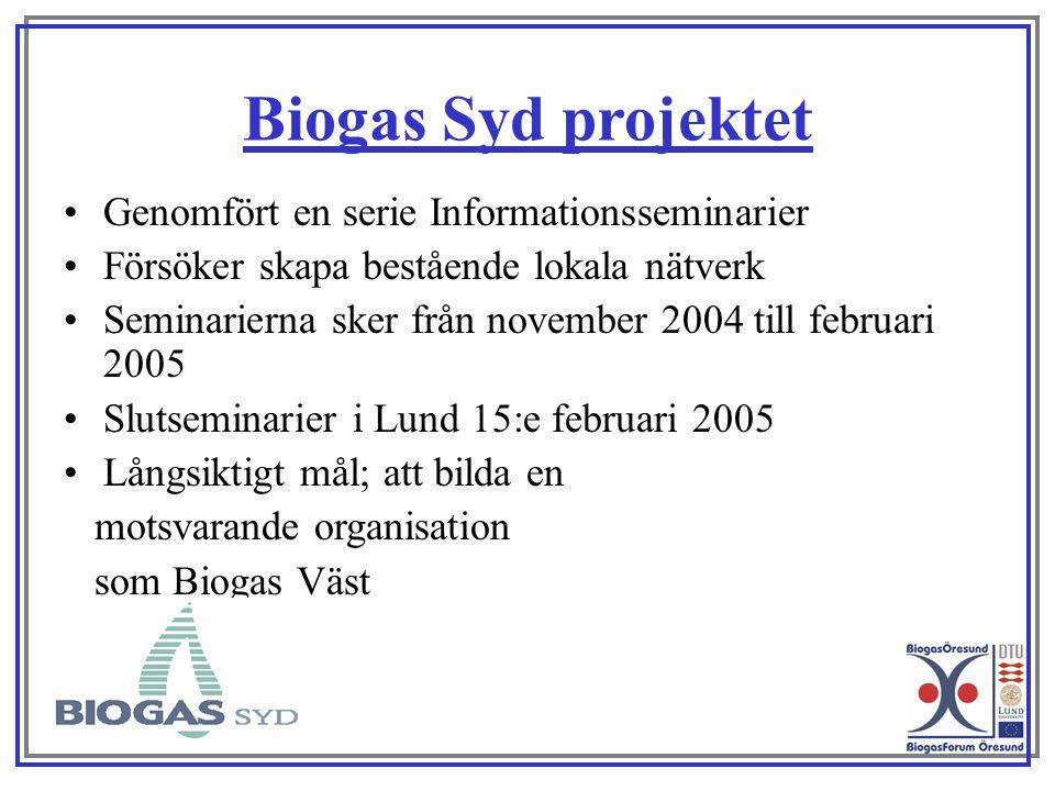 Att tänka på vid planering av en biogasanläggning.
