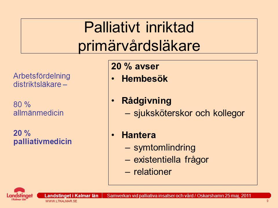 WWW.LTKALMAR.SE Landstinget i Kalmar län Samverkan vid palliativa insatser och vård / Oskarshamn 25 maj, 2011 WWW.LTKALMAR.SE Landstinget i Kalmar län