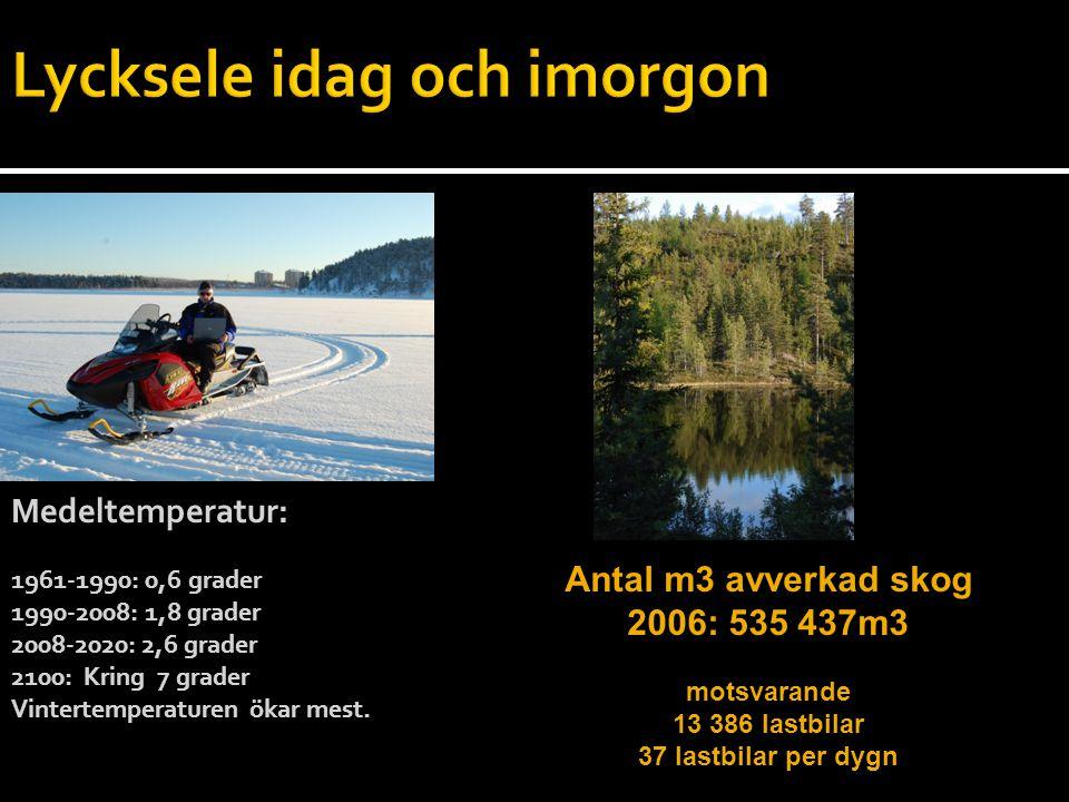 Medeltemperatur: 1961-1990: 0,6 grader 1990-2008: 1,8 grader 2008-2020: 2,6 grader 2100: Kring 7 grader Vintertemperaturen ökar mest. Antal m3 avverka