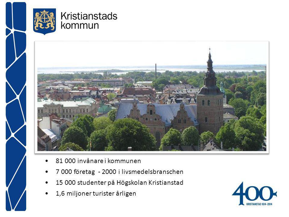 81 000 invånare i kommunen 7 000 företag - 2000 i livsmedelsbranschen 15 000 studenter på Högskolan Kristianstad 1,6 miljoner turister årligen