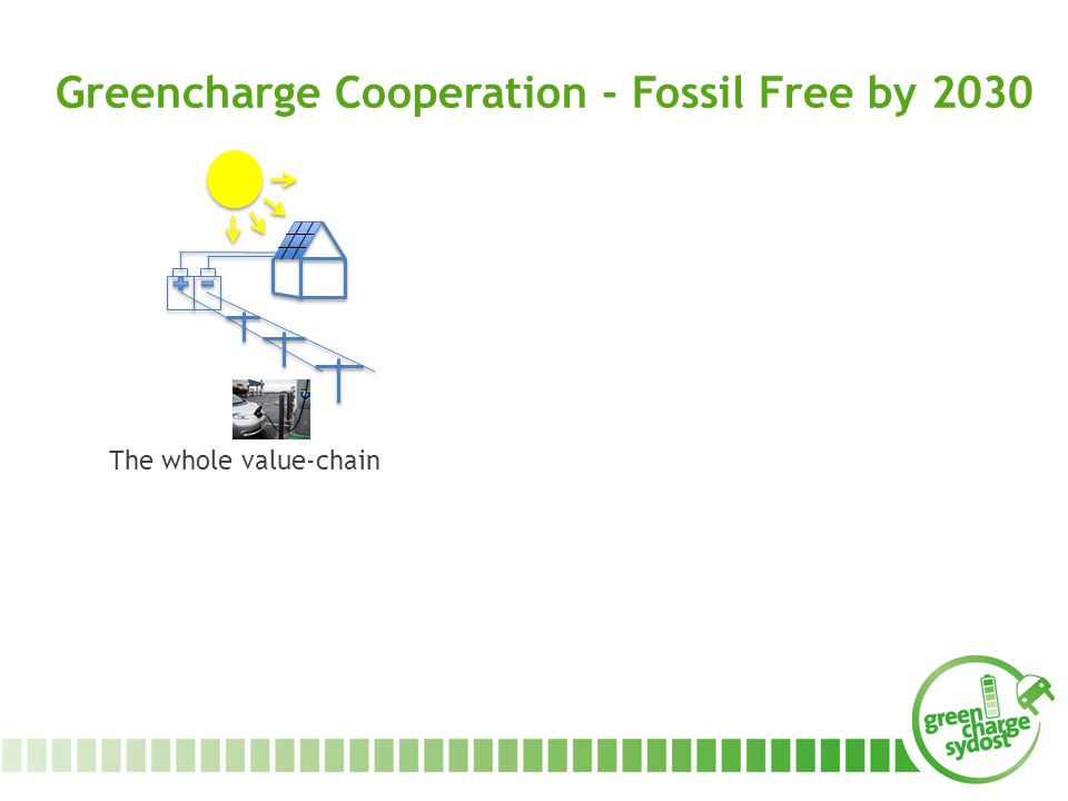 The whole value-chain Greencharge Cooperation - Fossil Free by 2030