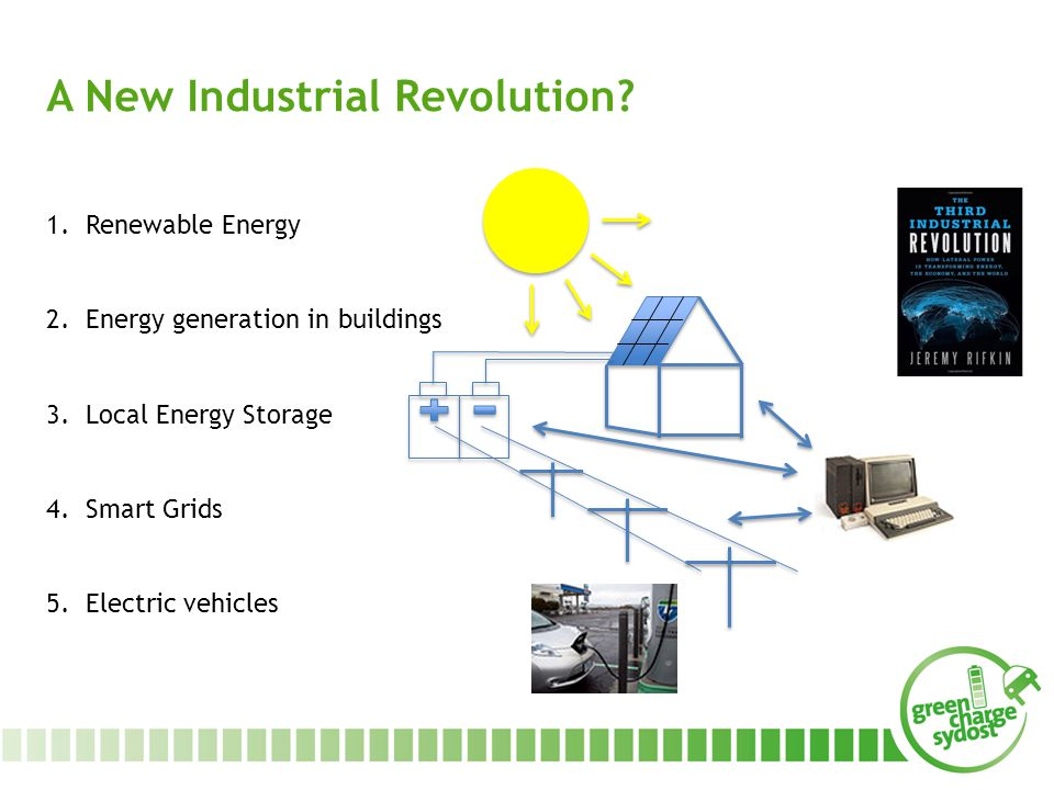 A New Industrial Revolution.
