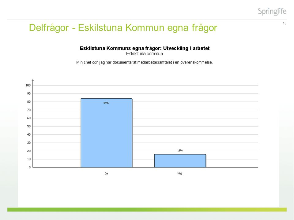 15 Delfrågor - Eskilstuna Kommun egna frågor