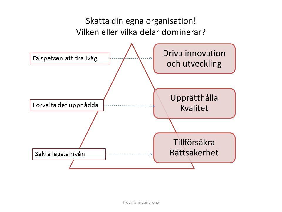 Skatta din egna organisation! Vilken eller vilka delar dominerar? Driva innovation och utveckling Upprätthålla Kvalitet Tillförsäkra Rättsäkerhet Säkr