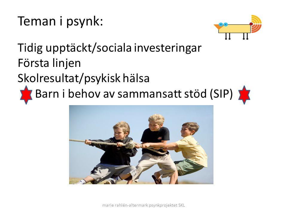 Tidig upptäckt/sociala investeringar Första linjen Skolresultat/psykisk hälsa Barn i behov av sammansatt stöd (SIP) marie rahlén-altermark psynkprojek
