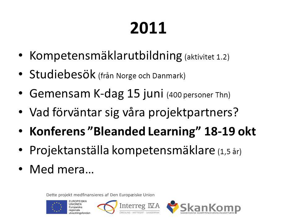 Tack Titti Eklund titti.eklund@trollhattan.se 0705-140 177