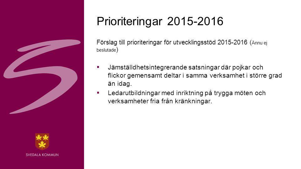 11 Prioriteringar 2015-2016 Förslag till prioriteringar för utvecklingsstöd 2015-2016 ( Ännu ej beslutade )  Jämställdhetsintegrerande satsningar där pojkar och flickor gemensamt deltar i samma verksamhet i större grad än idag.