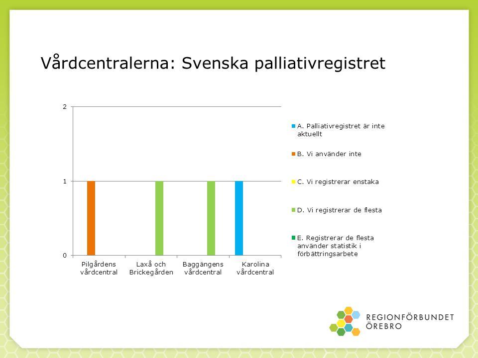 Vårdcentralerna: Svenska palliativregistret