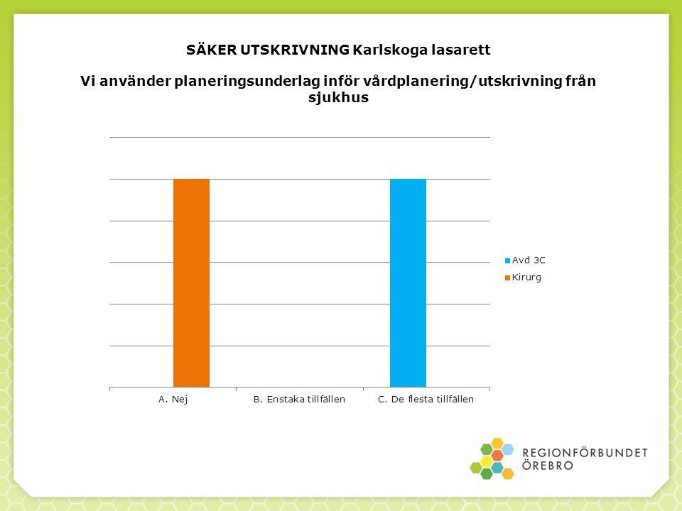 SÄKER UTSKRIVNING Karlskoga lasarett Vi använder planeringsunderlag inför vårdplanering/utskrivning från sjukhus