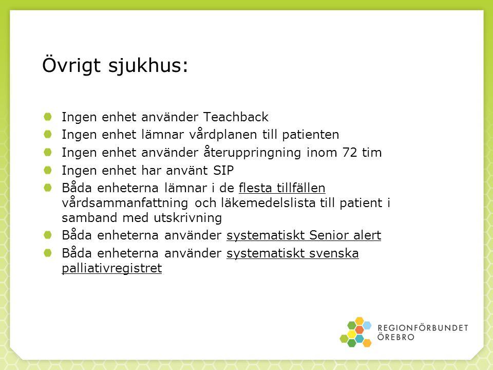 Övrigt sjukhus: Ingen enhet använder Teachback Ingen enhet lämnar vårdplanen till patienten Ingen enhet använder återuppringning inom 72 tim Ingen enhet har använt SIP Båda enheterna lämnar i de flesta tillfällen vårdsammanfattning och läkemedelslista till patient i samband med utskrivning Båda enheterna använder systematiskt Senior alert Båda enheterna använder systematiskt svenska palliativregistret