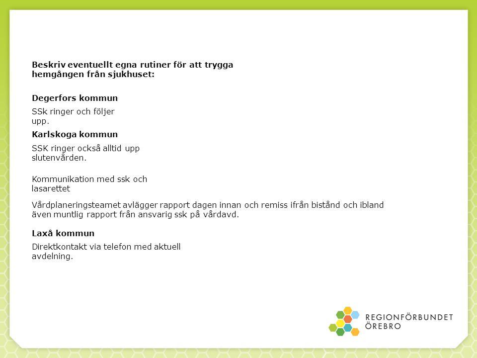 Beskriv eventuellt egna rutiner för att trygga hemgången från sjukhuset: Degerfors kommun SSk ringer och följer upp.