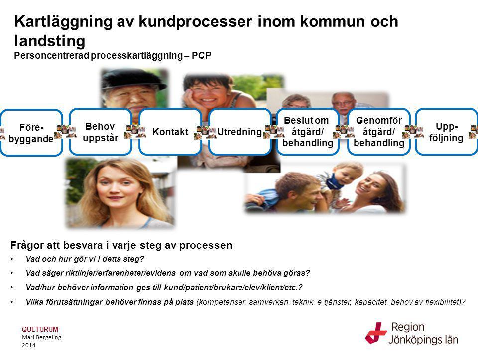 QULTURUM Mari Bergeling 2014 Kartläggning av kundprocesser inom kommun och landsting Personcentrerad processkartläggning – PCP Före- byggande Behov up