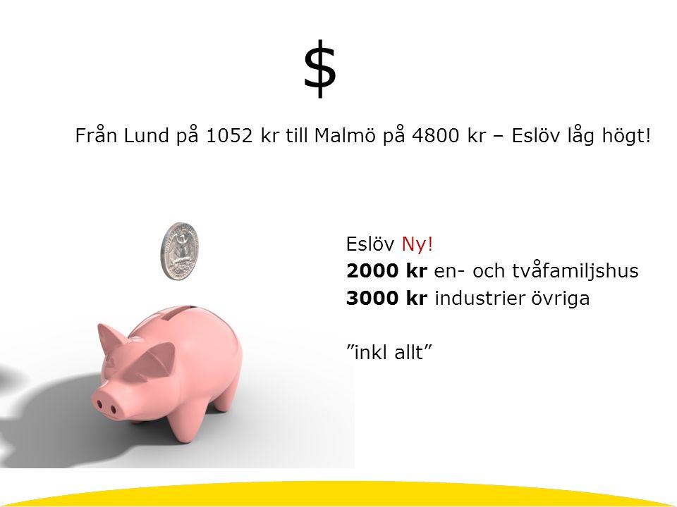 $ Från Lund på 1052 kr till Malmö på 4800 kr – Eslöv låg högt.