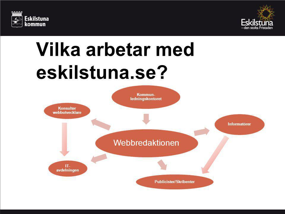 Vilka arbetar med eskilstuna.se.