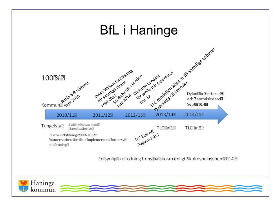 Prioriteringar för att implementera bfl hållbart över tid Långsiktigt planerat för implementering (inkl lobbyverksamhet) Kalendarium Prioritera tid Utbildningsmaterialet