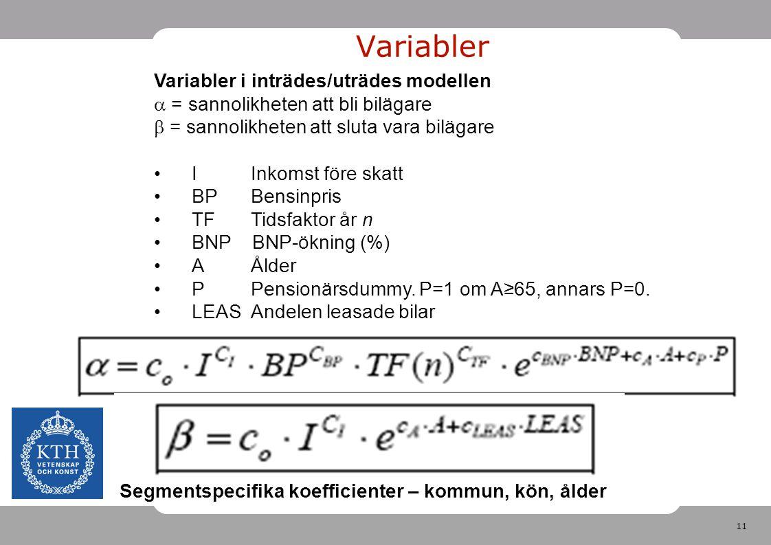 11 Variabler Variabler i inträdes/uträdes modellen  = sannolikheten att bli bilägare  = sannolikheten att sluta vara bilägare I Inkomst före skatt B