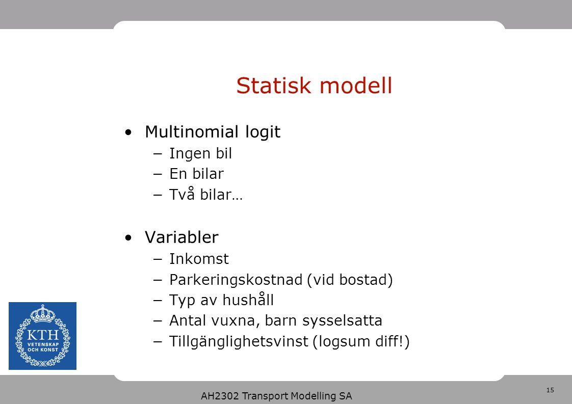 15 AH2302 Transport Modelling SA Statisk modell Multinomial logit −Ingen bil −En bilar −Två bilar… Variabler −Inkomst −Parkeringskostnad (vid bostad)