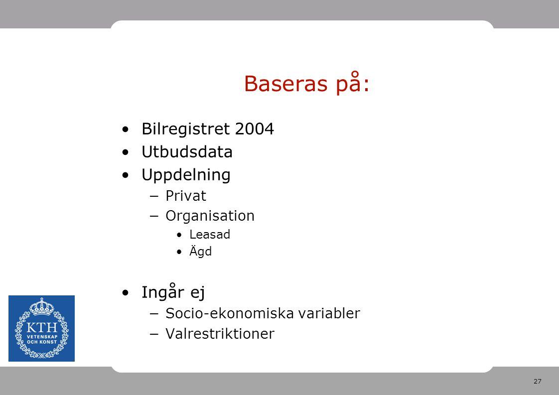 27 Baseras på: Bilregistret 2004 Utbudsdata Uppdelning −Privat −Organisation Leasad Ägd Ingår ej −Socio-ekonomiska variabler −Valrestriktioner