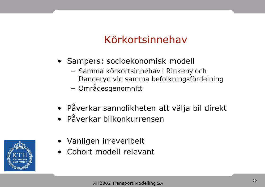 30 AH2302 Transport Modelling SA Körkortsinnehav Sampers: socioekonomisk modell −Samma körkortsinnehav i Rinkeby och Danderyd vid samma befolkningsför