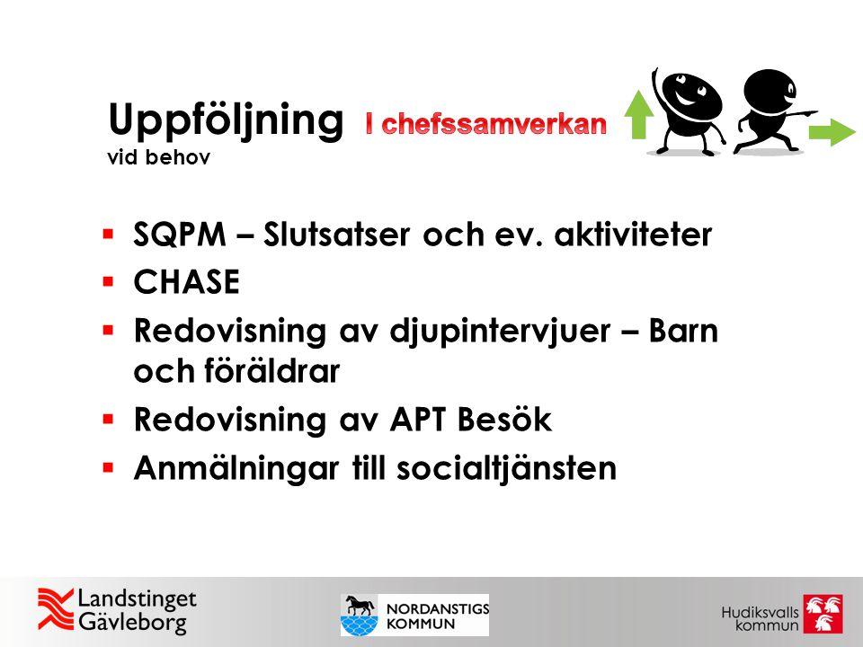 Uppföljning vid behov  SQPM – Slutsatser och ev. aktiviteter  CHASE  Redovisning av djupintervjuer – Barn och föräldrar  Redovisning av APT Besök