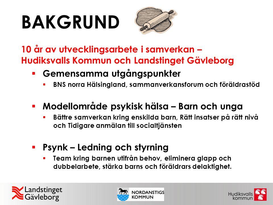 BAKGRUND 10 år av utvecklingsarbete i samverkan – Hudiksvalls Kommun och Landstinget Gävleborg  Gemensamma utgångspunkter  BNS norra Hälsingland, sa