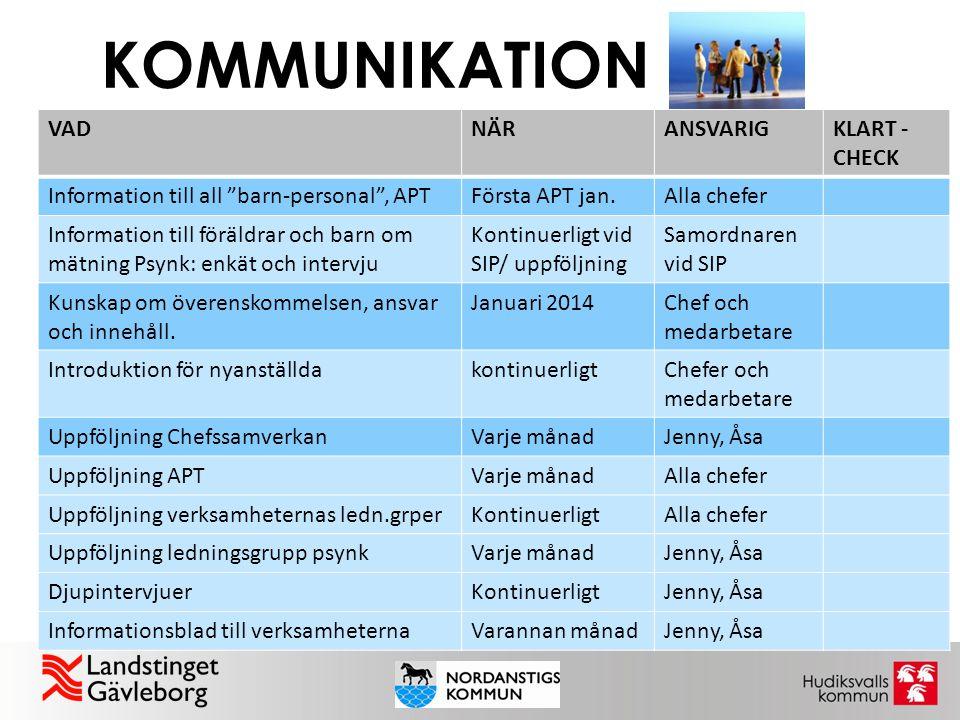 """KOMMUNIKATION VADNÄRANSVARIGKLART - CHECK Information till all """"barn-personal"""", APTFörsta APT jan.Alla chefer Information till föräldrar och barn om m"""