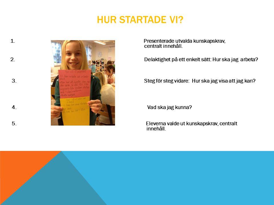 HUR STARTADE VI? 1. Presenterade utvalda kunskapskrav, centralt innehåll. 2. Delaktighet på ett enkelt sätt: Hur ska jag arbeta? 3. Steg för steg vida
