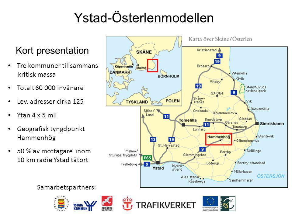 Kort presentation Tre kommuner tillsammans kritisk massa Totalt 60 000 invånare Lev. adresser cirka 125 Ytan 4 x 5 mil Geografisk tyngdpunkt Hammenhög