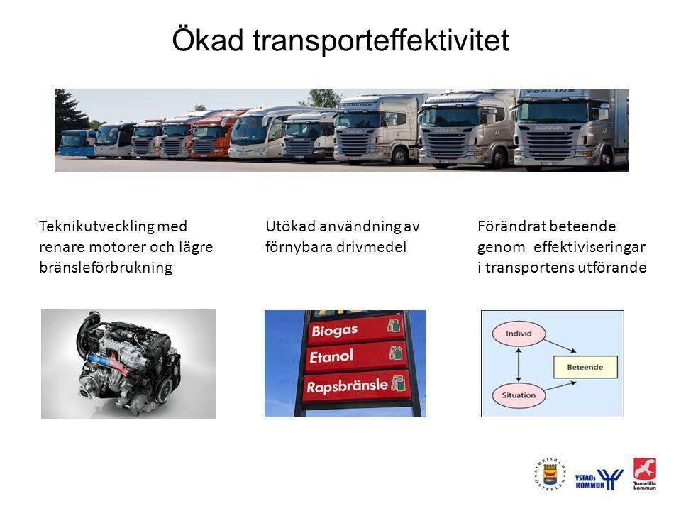 Ökad transporteffektivitet Utökad användning av förnybara drivmedel Förändrat beteende genom effektiviseringar i transportens utförande Teknikutveckli