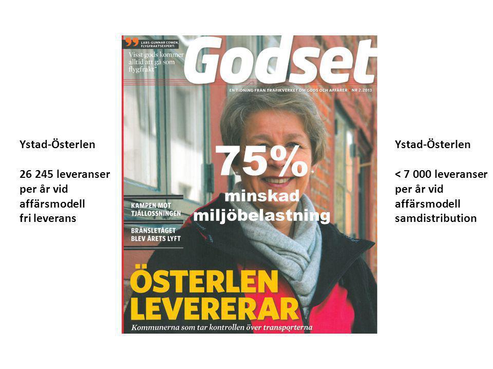 Ystad-Österlen 26 245 leveranser per år vid affärsmodell fri leverans Ystad-Österlen < 7 000 leveranser per år vid affärsmodell samdistribution 75% minskad miljöbelastning