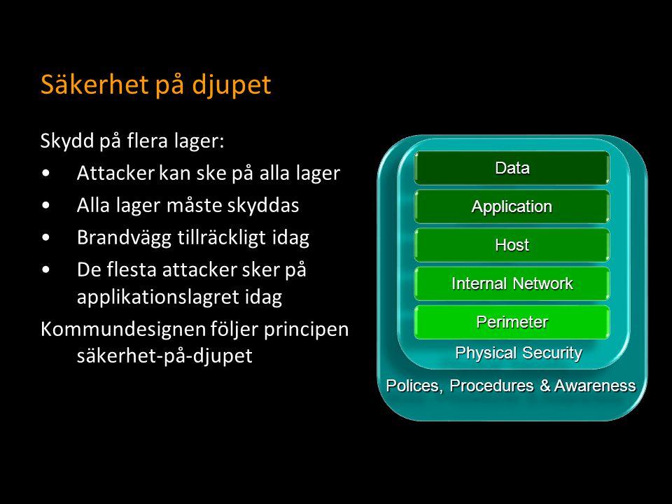 Säkerhet på djupet Skydd på flera lager: Attacker kan ske på alla lagerAttacker kan ske på alla lager Alla lager måste skyddasAlla lager måste skyddas Brandvägg tillräckligt idagBrandvägg tillräckligt idag De flesta attacker sker på applikationslagret idagDe flesta attacker sker på applikationslagret idag Kommundesignen följer principen säkerhet-på-djupet Internal Network PerimeterPerimeter HostHost ApplicationApplication DataData Physical Security Polices, Procedures & Awareness