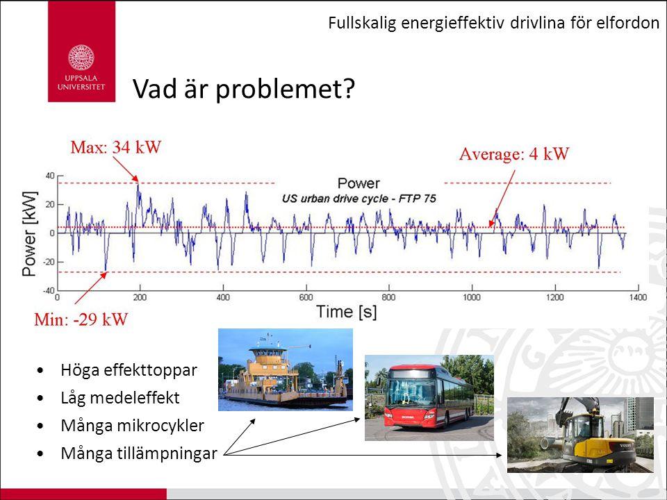 Fullskalig energieffektiv drivlina för elfordon 6)Verifiering av ökad räckvidd vid stadskörcykler med minst 10% Demonstrerat i simuleringar.