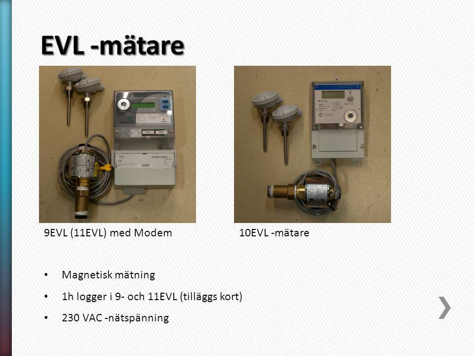 Magnetisk mätning 1h logger i 9- och 11EVL (tilläggs kort) 230 VAC -nätspänning 9EVL (11EVL) med Modem10EVL -mätare