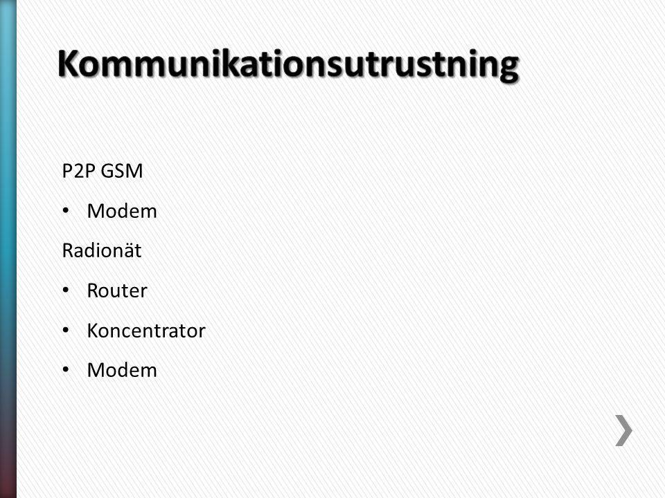 P2P GSM Modem Radionät Router Koncentrator Modem