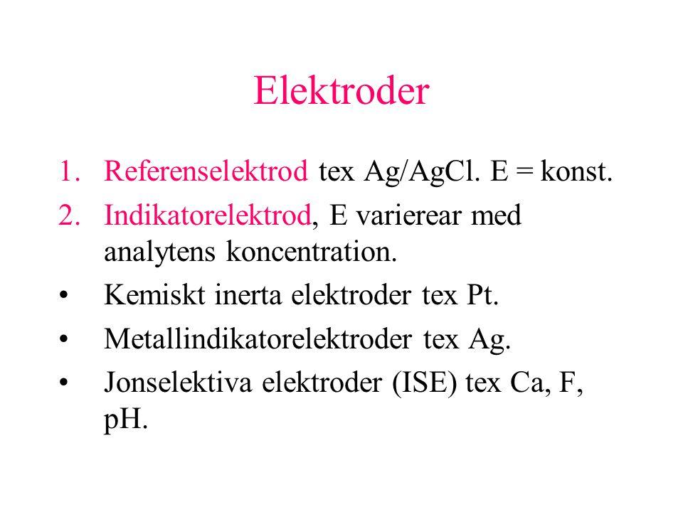 Elektroder 1.Referenselektrod tex Ag/AgCl.E = konst.