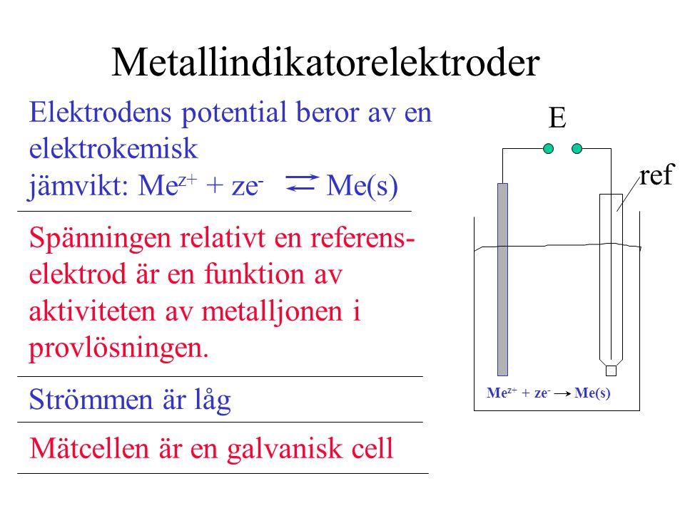 Metallindikatorelektroder Elektrodens potential beror av en elektrokemisk jämvikt: Me z+ + ze - Me(s) Spänningen relativt en referens- elektrod är en funktion av aktiviteten av metalljonen i provlösningen.