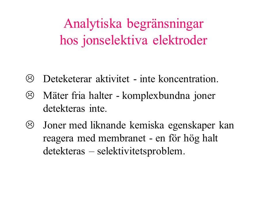 Analytiska begränsningar hos jonselektiva elektroder  Deteketerar aktivitet - inte koncentration.