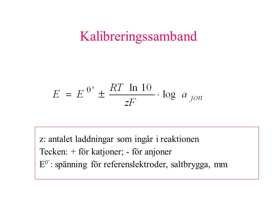 Kalibreringssamband z: antalet laddningar som ingår i reaktionen Tecken: + för katjoner; - för anjoner E 0' : spänning för referenslektroder, saltbrygga, mm
