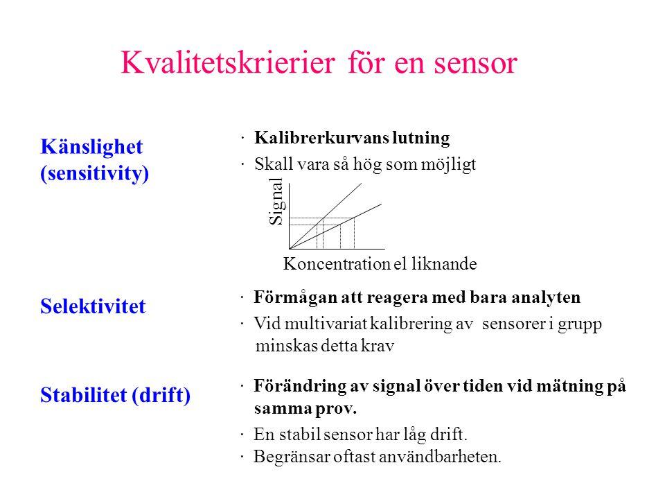 Känslighet (sensitivity) Koncentration el liknande Signal Selektivitet Stabilitet (drift) · Förmågan att reagera med bara analyten · Vid multivariat kalibrering av sensorer i grupp minskas detta krav · Förändring av signal över tiden vid mätning på samma prov.