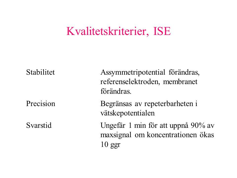 Kvalitetskriterier, ISE StabilitetAssymmetripotential förändras, referenselektroden, membranet förändras.
