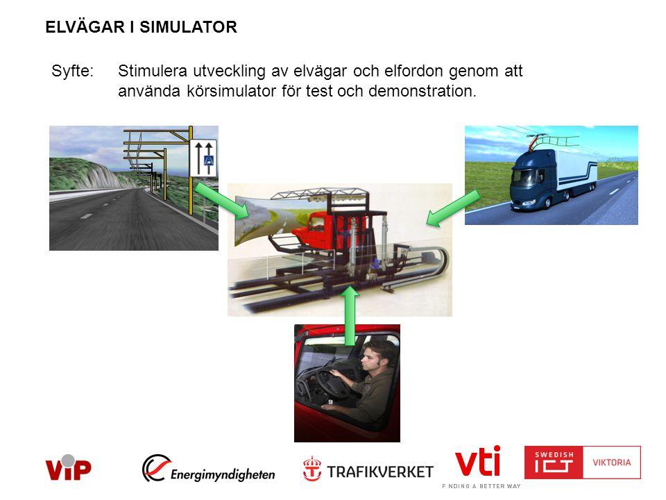 ELVÄGAR I SIMULATOR Syfte: Stimulera utveckling av elvägar och elfordon genom att använda körsimulator för test och demonstration.