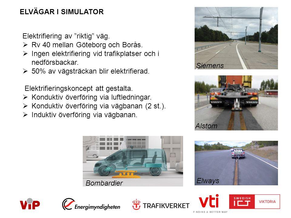 ELVÄGAR I SIMULATOR Elektrifiering av riktig väg.