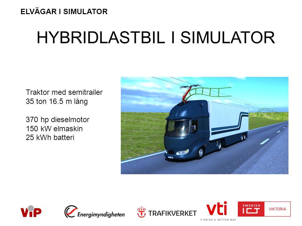 HYBRIDLASTBIL I SIMULATOR Traktor med semitrailer 35 ton 16.5 m lång 370 hp dieselmotor 150 kW elmaskin 25 kWh batteri ELVÄGAR I SIMULATOR