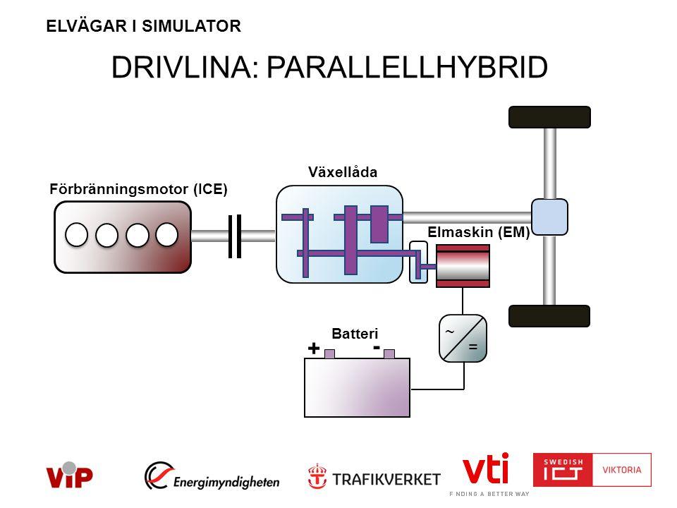 DRIVLINA: PARALLELLHYBRID Förbränningsmotor (ICE) Batteri + - Växellåda Elmaskin (EM) = ~ ELVÄGAR I SIMULATOR