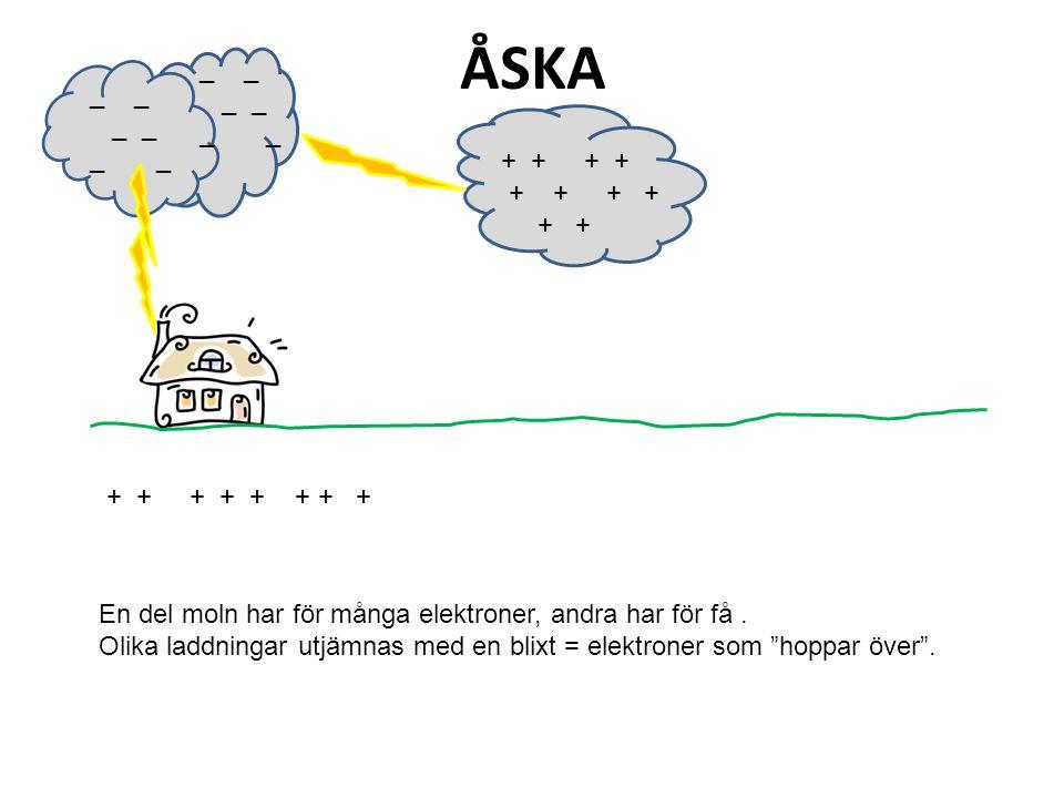 """ÅSKA En del moln har för många elektroner, andra har för få. Olika laddningar utjämnas med en blixt = elektroner som """"hoppar över"""". + + + + + + + + +"""