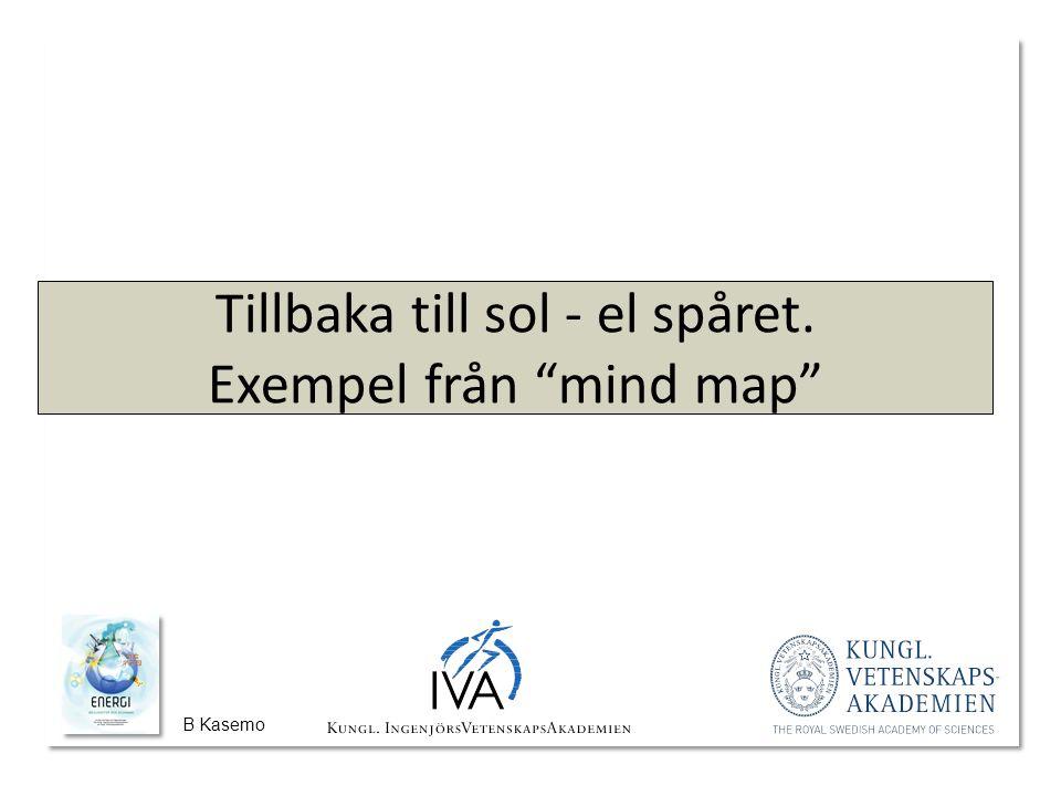 B Kasemo Tillbaka till sol - el spåret. Exempel från mind map