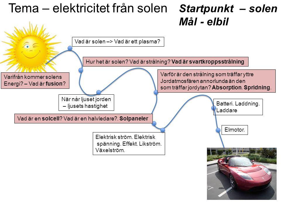 Tema – elektricitet från solen Startpunkt – solen Mål - elbil Varifrån kommer solens Energi.