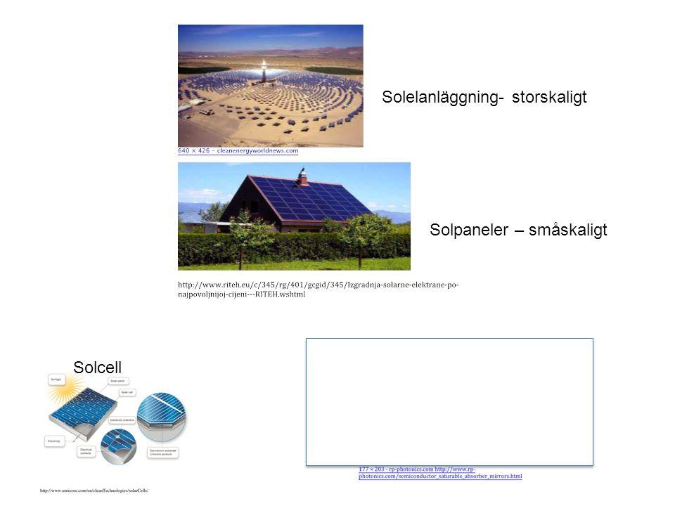 SolcellLjusgenerering av ström Solpaneler – småskaligt Solelanläggning- storskaligt