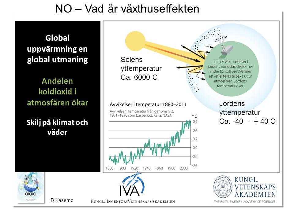 B Kasemo Global uppvärmning en global utmaning Andelen koldioxid i atmosfären ökar Skilj på klimat och väder Solens yttemperatur Ca: 6000 C Jordens yttemperatur Ca: -40 - + 40 C NO – Vad är växthuseffekten