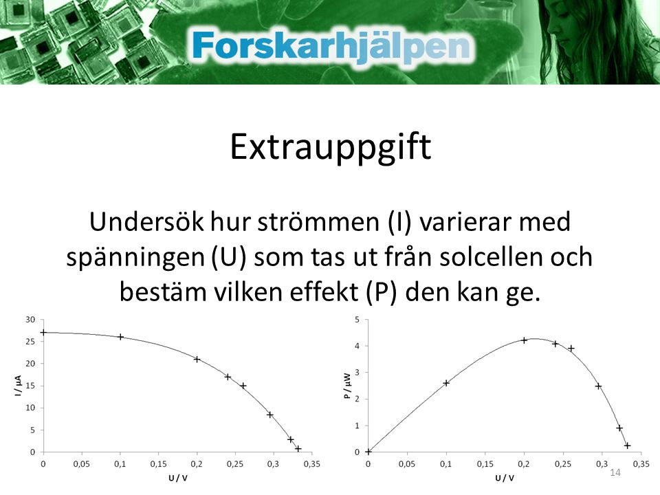 Extrauppgift Undersök hur strömmen (I) varierar med spänningen (U) som tas ut från solcellen och bestäm vilken effekt (P) den kan ge.